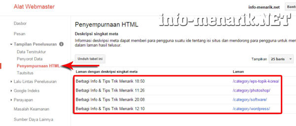 Cara Optimasi Kategori WordPress Agar SEO Friendly 1