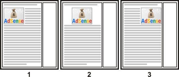 20+ Cara Memasang Adsense Di Website Terbaru