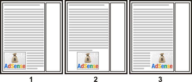 Cara Pasang Iklan AdSense Di Dalam Postingan 4