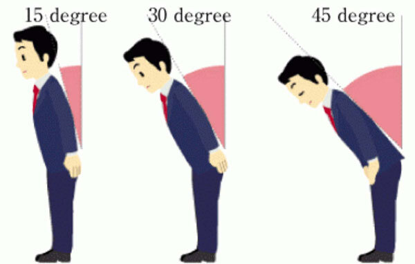 Etika Dalam Bekerja Di Korea Selatan Yang Harus Diketahui 2