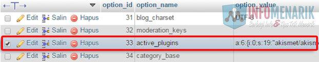 Cara-Menonaktifkan-Plugin-WordPress-Melalui-phpMyAdmin-cPanel-3