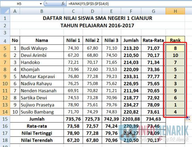 Cara Membuat Ranking Menggunakan Rumus Office Excel (5)